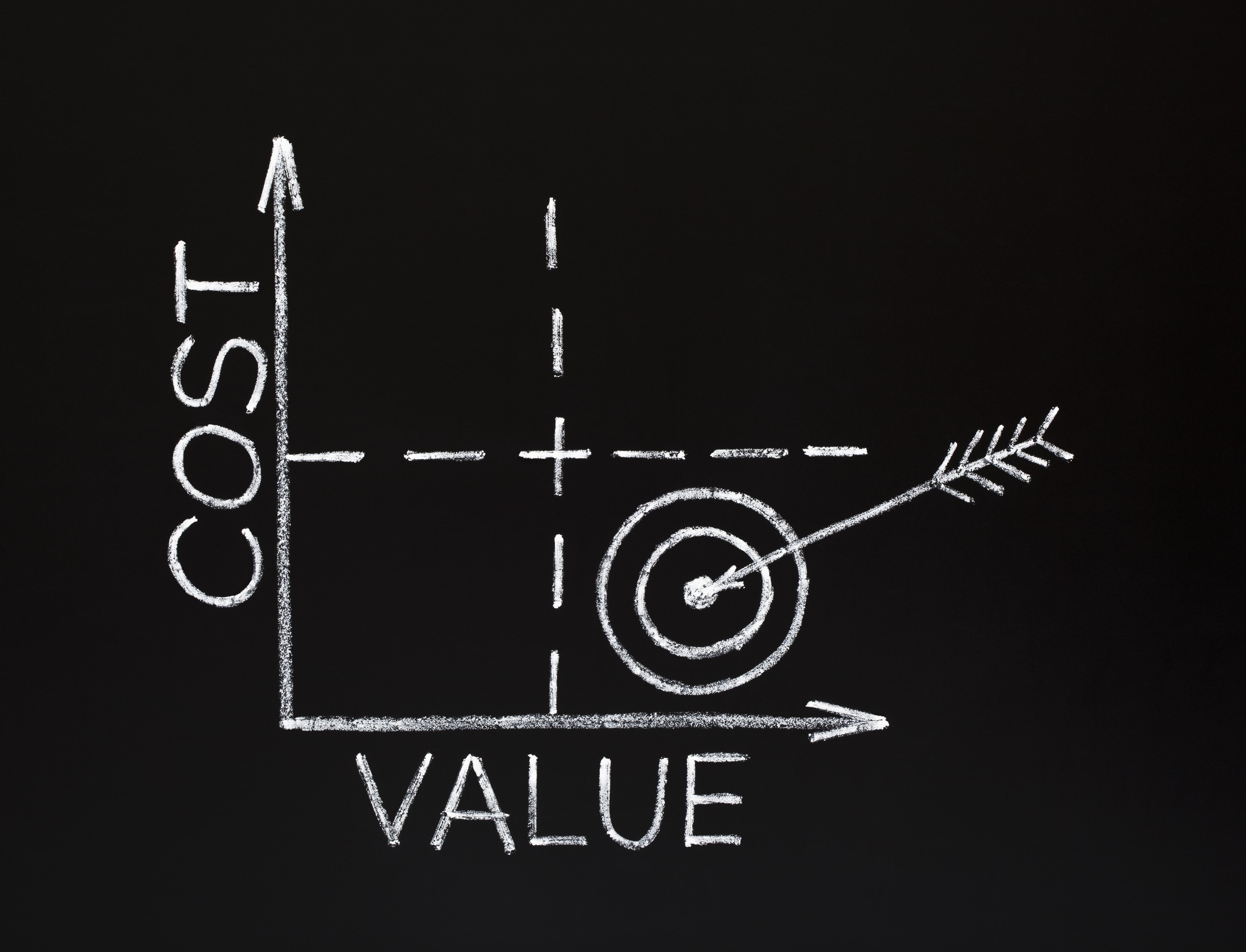 Cost vs. Value Trade off graph