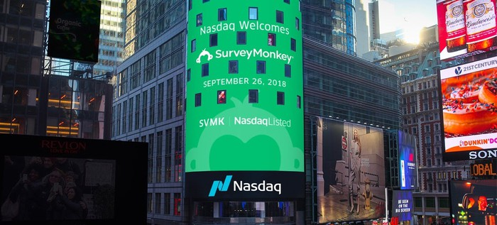 A lighted announcement board outside the NASDAQ welcoming SurveyMonkey to the exchange on Sep. 26, 2018
