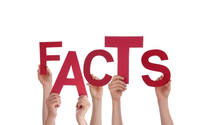 Hands holding up letters that spell out the word facts.