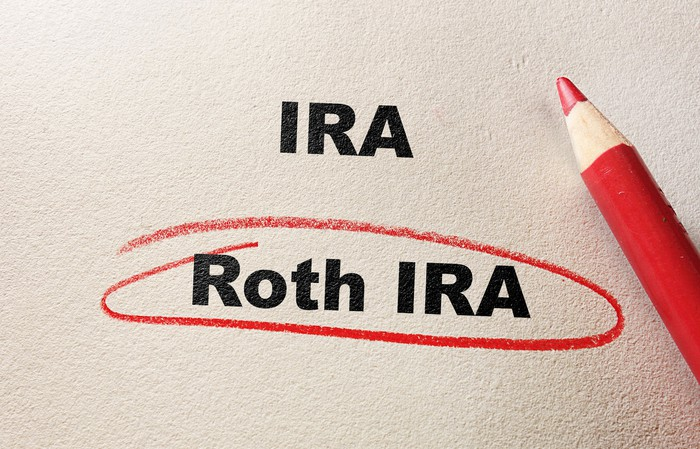 The words IRA and Roth IRA on a piece of paper with a red pencil to the side. Roth IRA is circled in red.