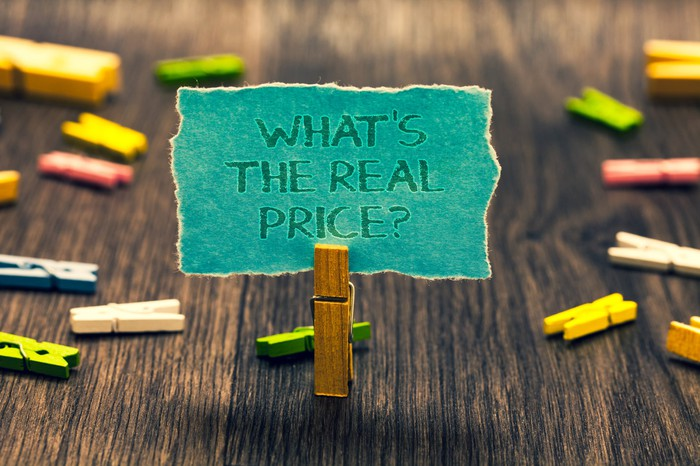 """A piece of paper with the question """"what's the real price?"""" on it."""