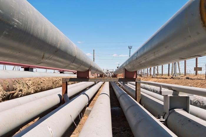 Energy pipelines.