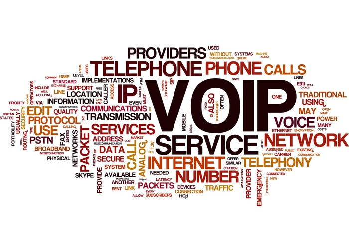 Word cloud featuring words VOIP SERVICE