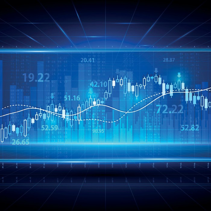 Stock chart with numbers on a blue background