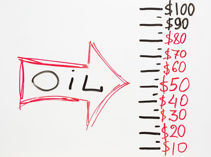 A drawn red arrow with word oil pointing to price figures in dollars on white board.