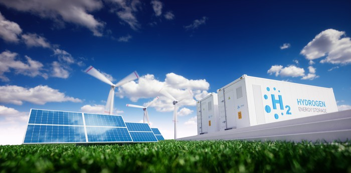 Solar panels, wind turbines, and fuel cells on green grass with a blue sky in the background.