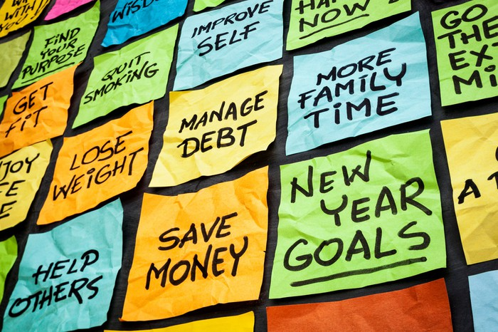 A matrix of post-it notes is shown, each with a new years goal on it, such as save money, manage debt, lose weight, and so on.