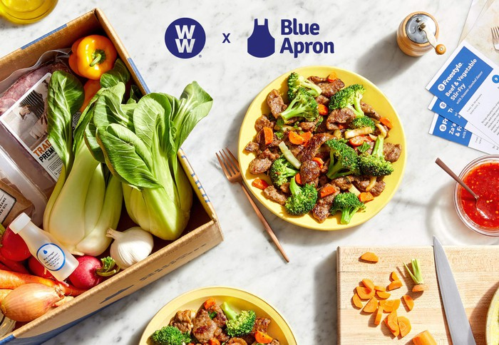 A Blue Apron box and a plate of food.