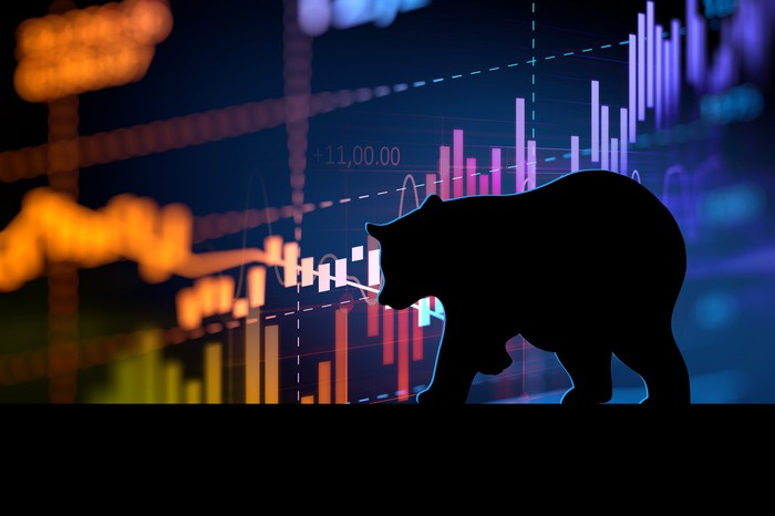 The silhouette of a bear in front of a digital financial chart.
