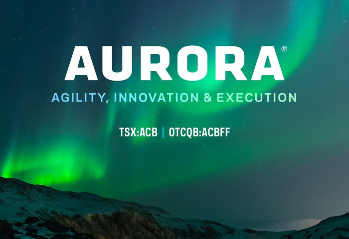 Green-colored aurora borealis over a mountain ridge, with Aurora corporate information superimposed.