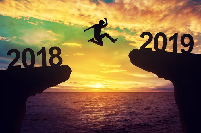 Person jumping between two cliffs in front of a sunset, with numbers 2018 on the left and 2019 on the right.