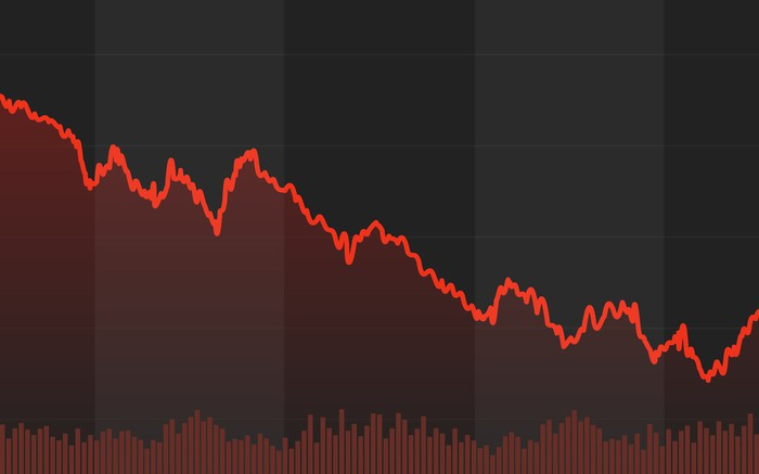 Declining black and red graph.