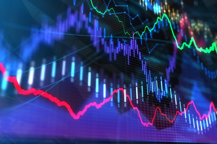 Multiple colorful stock charts laid over one another