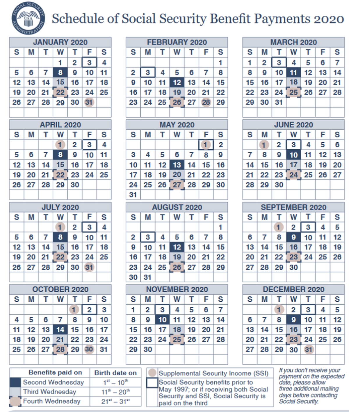 2022 Ssi Calendar.2020 Social Security Payments Schedule When Will You Get Paid The Motley Fool