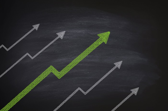 Five arrow/line charts on a chalkboard indicating gains