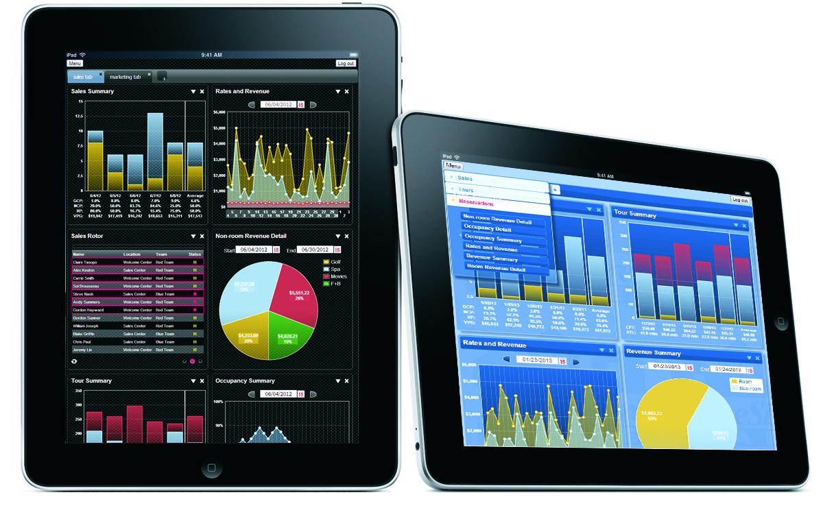 SSNC-iPads