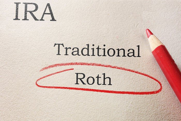 Paper with the words IRA, Traditional and Roth written on it and the word Roth circled.