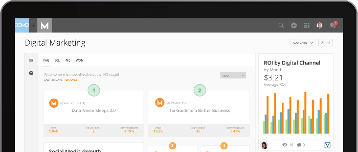 A dashboard of metrics from Domo