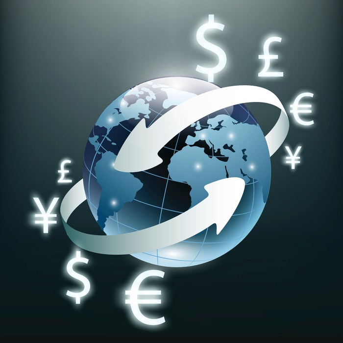 Global currency symbols swirling around a globe.
