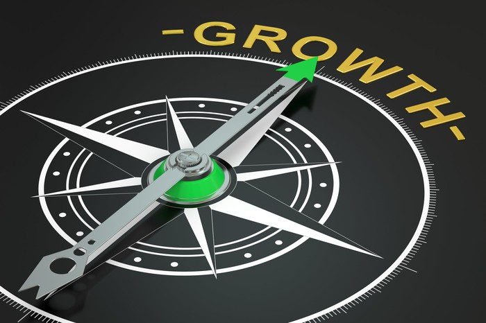 "A compass pointing towards the word ""growth"""