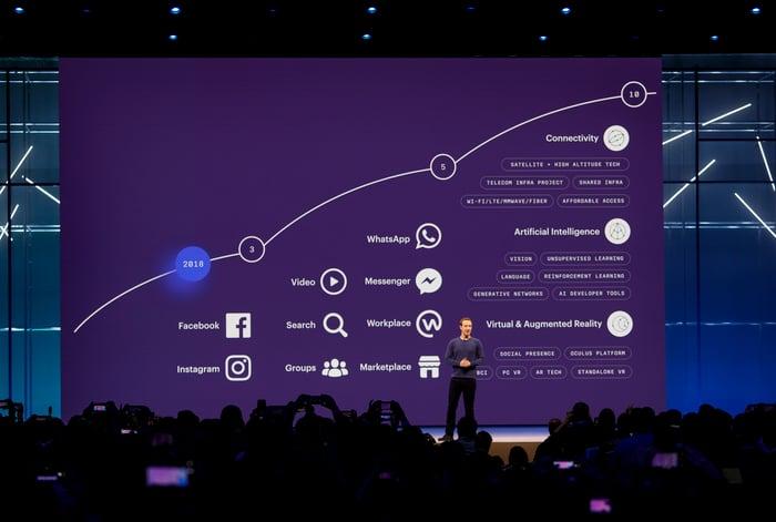 Mark Zuckerberg speaking on stage at F8 2018