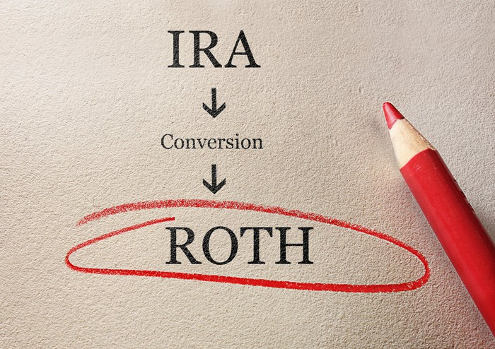 The words IRA, conversion, and Roth on a piece of paper, with Roth circled in red pencil