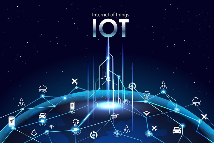 "A network of tiny icons representing devices, labeled ""Internet of things"""