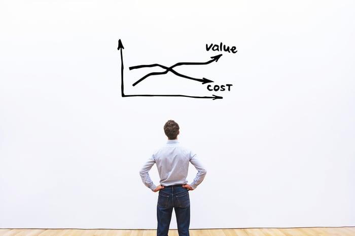 A man staring at a chart illustrating profits.