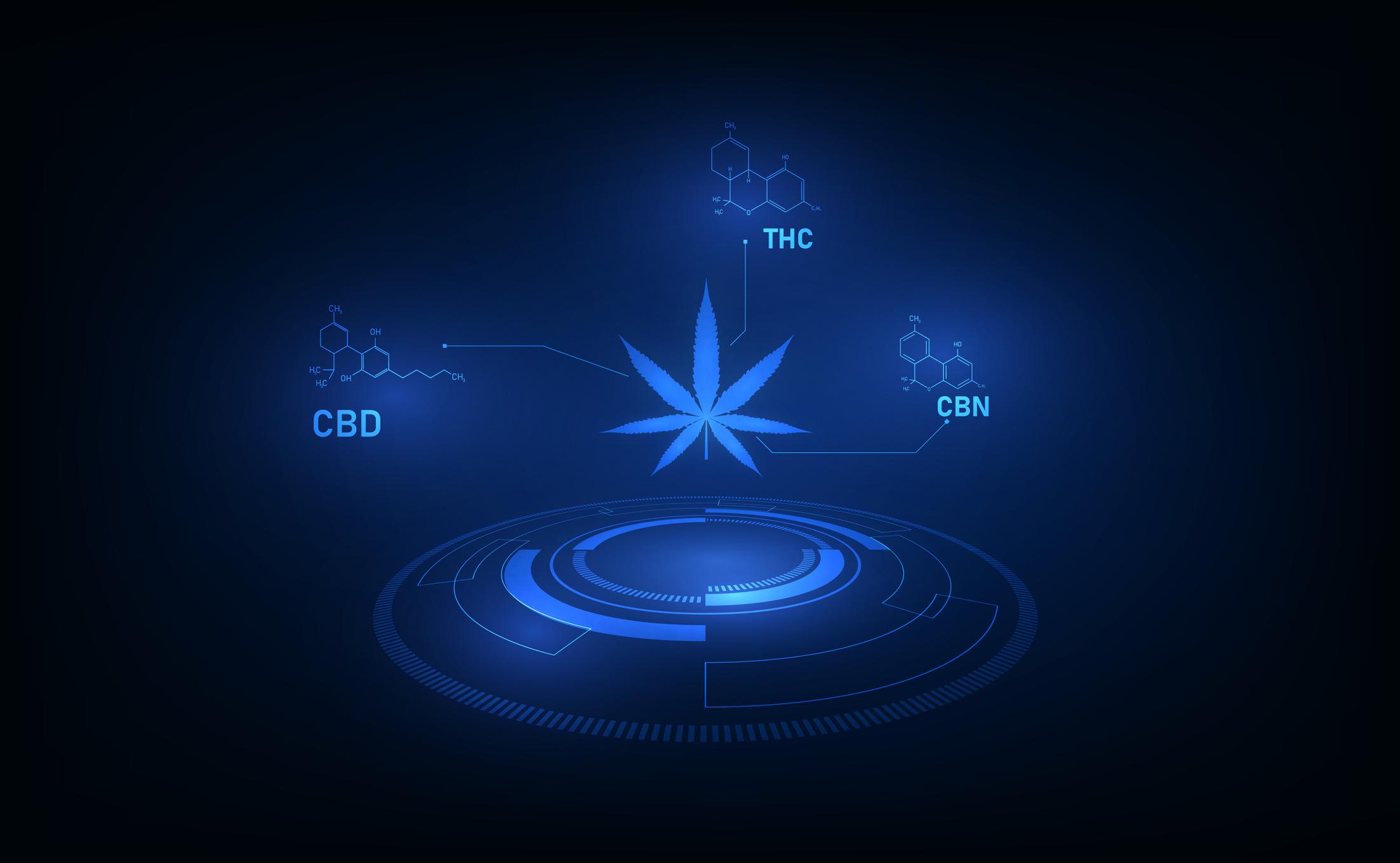 cannabinoids getty