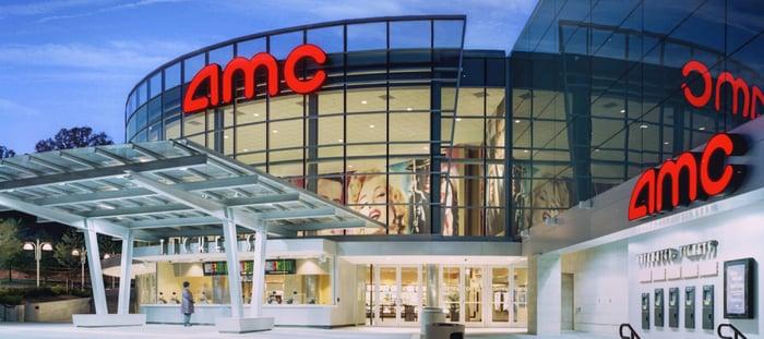 AMC theater in EPR's portfolio