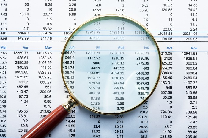 Magnifying glass on financial document