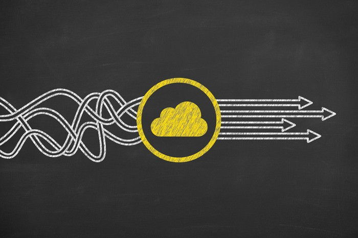 Chalkboard illustration of cloud networking concept: tangled wires flow into a cloud and emerge sorted on the other side.
