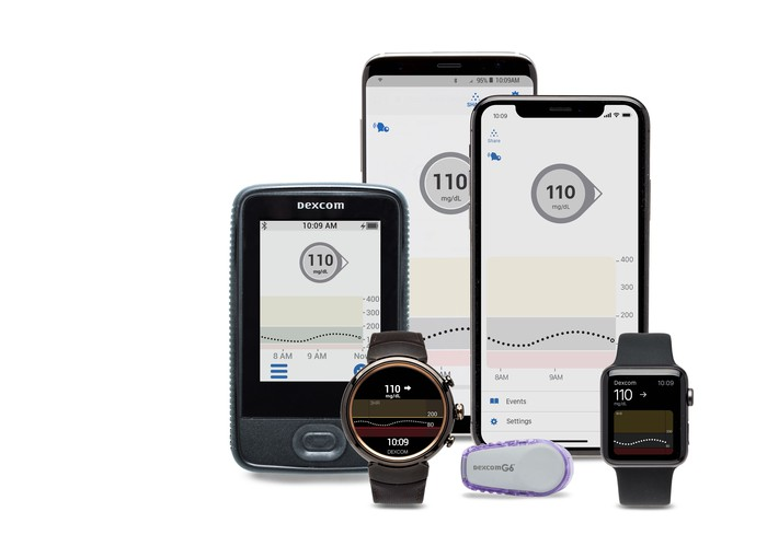 DexCom G6 systems with smarphone and watch