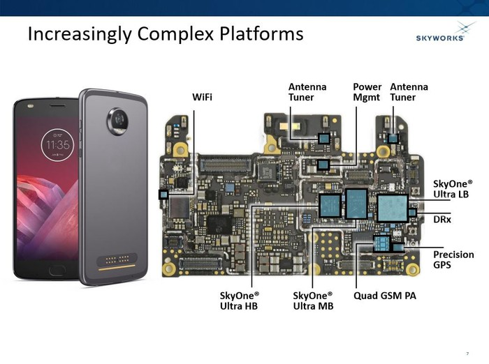 The inside of the smartphone with all of the components supplied by Skyworks Solutions labelled.