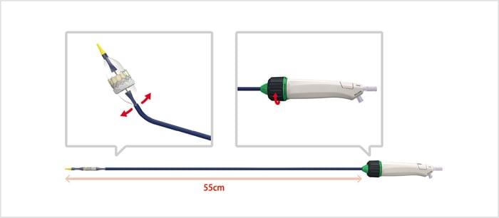 Diagrams of catheter device.