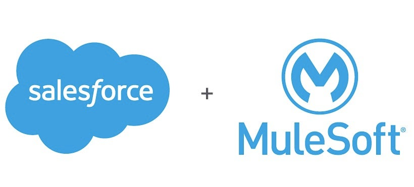 The logos pf Salesforce and MuleSoft pitted left to right with a plus sign in the middle, signifying Salesforce's acquisition of MuleSoft.