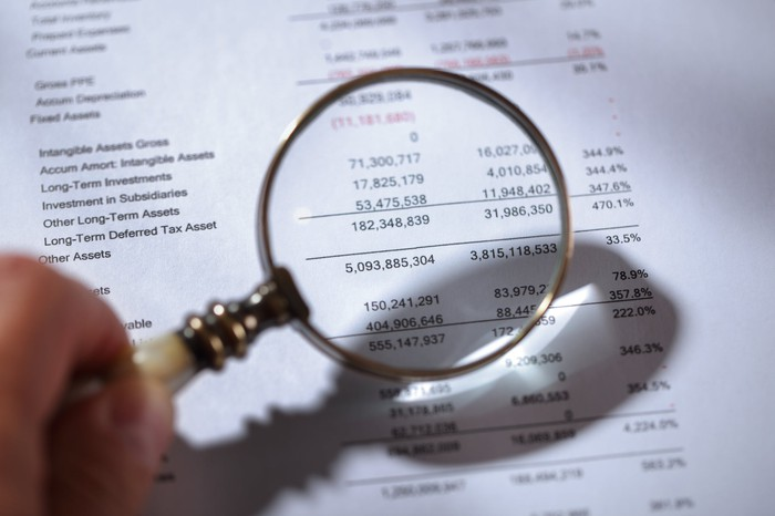 A hand holding a magnifying glass over a publicly traded company's balance sheet.