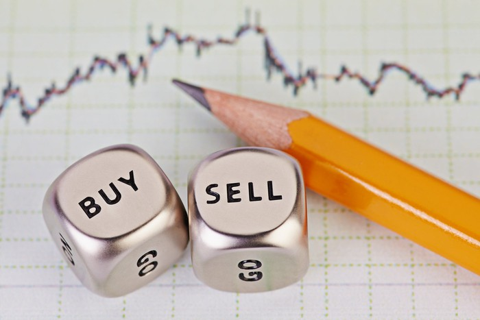 A pair of dice labeled buy and sell beside a pencil on top of a financial chart.