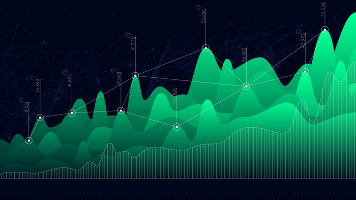 A stock chart with peaks and valleys superimposed in a 3D effect