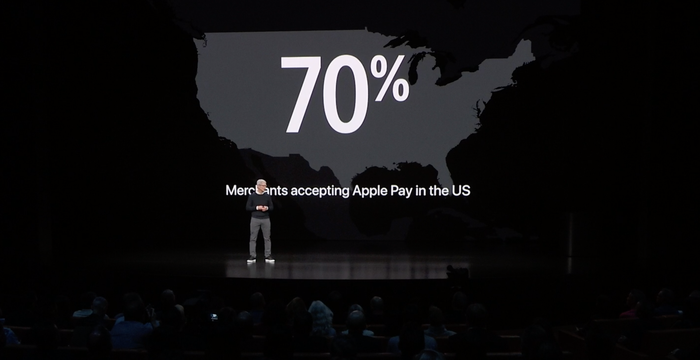 Tim Cook speaking on stage