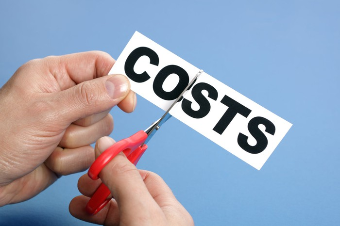 Scissors cut a piece of paper with the word cost.