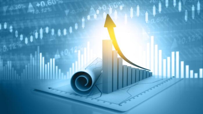 A stock chart showing upward price movement