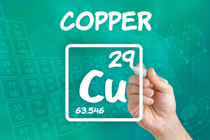 A hand writing the chemical symbol for copper.