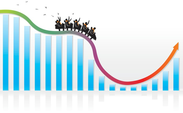 A roller coaster riding along a dramatic stock chart, trailed by a flurry of paper money