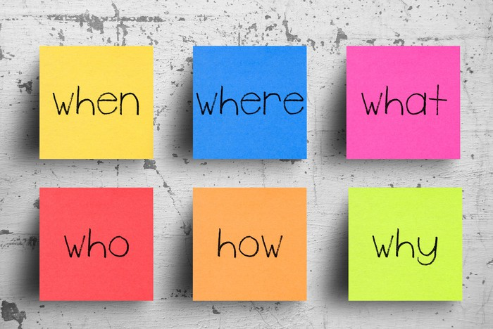 Post-it notes on wall with with when, where, what, who, how, and why written.