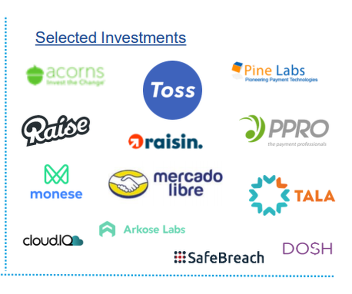 A chart displaying PayPal's investment in e-commerce and fintech companies.
