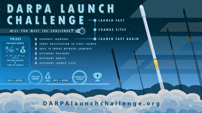 DARPA Launch Challenge inforgraphic