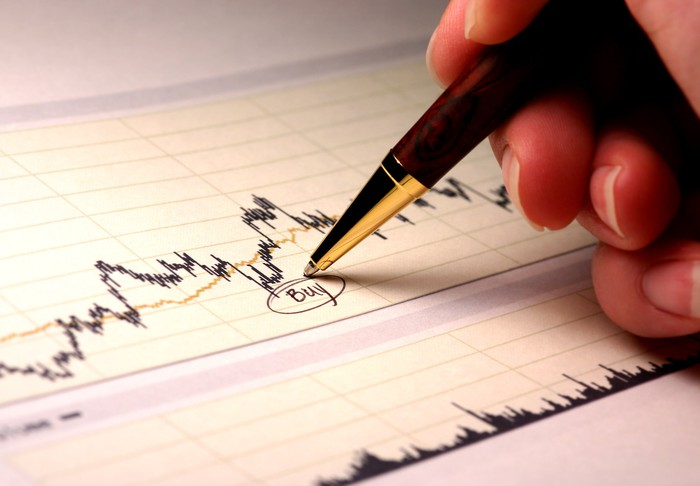 A hand holding a pen writes the word buy and circles it under a dip in a stock chart.