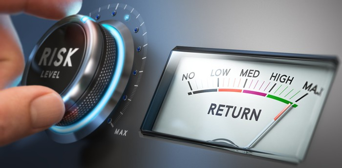 A person turning a dial labeled risk to low next to a gauge labeled return that's turned to max.