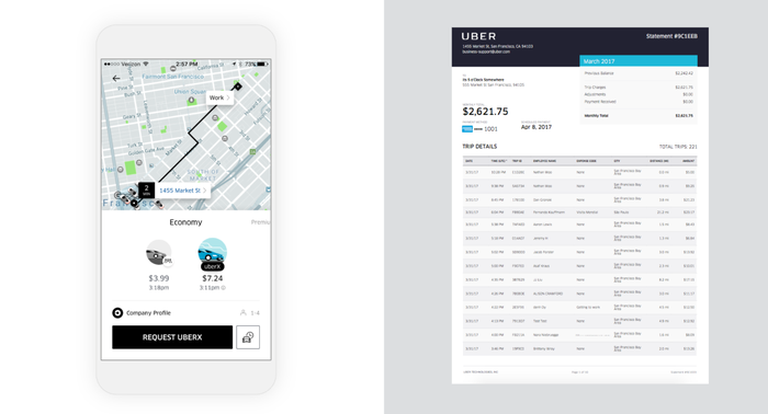 Image of Uber app on a smartphone